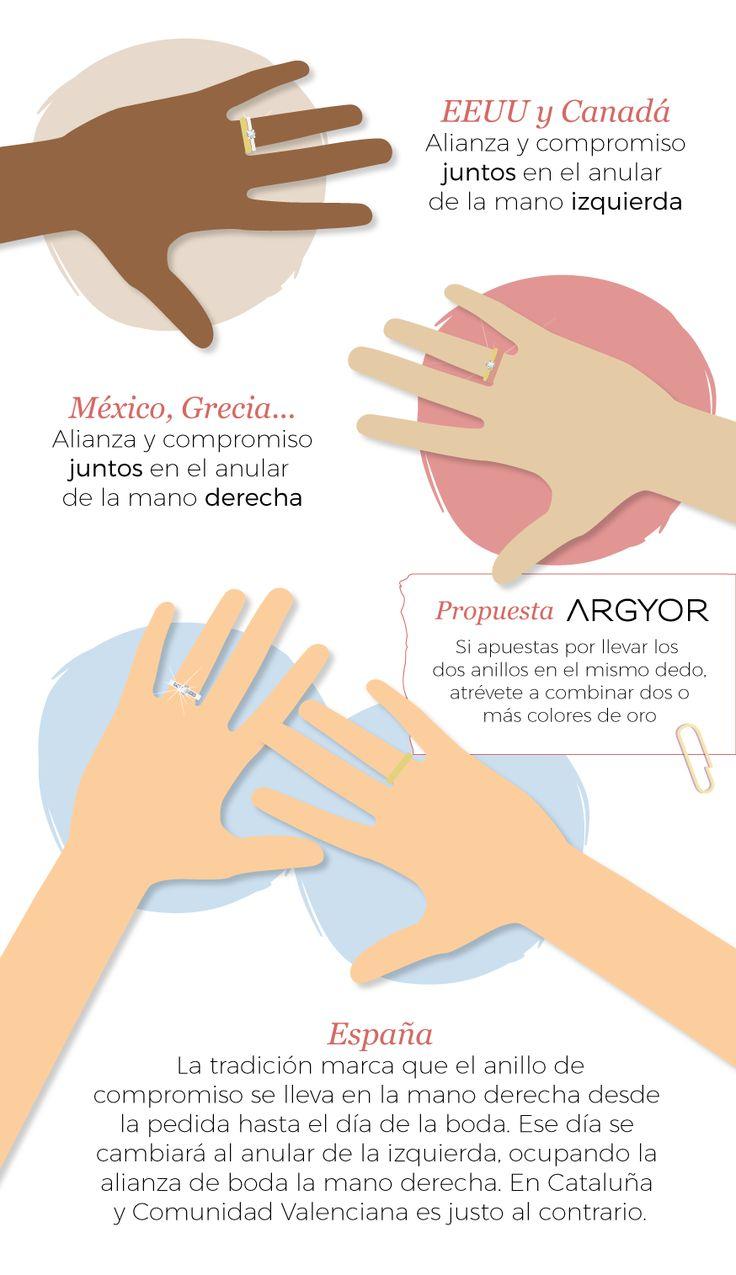 Cómo llevar tu alianza de boda   Espacio Novias #Argyor   #infografía #boda #alianzas #ideas #tips