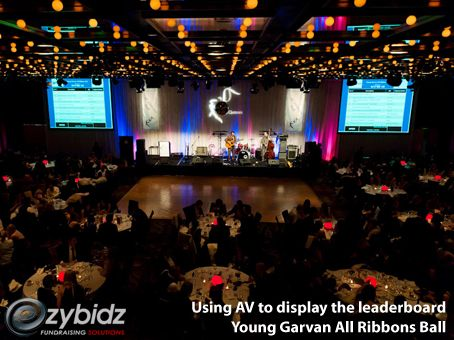 Ezybidz leaderboards - Using AV To Increase Bidding In The Silent Auction At Your Charity Gala