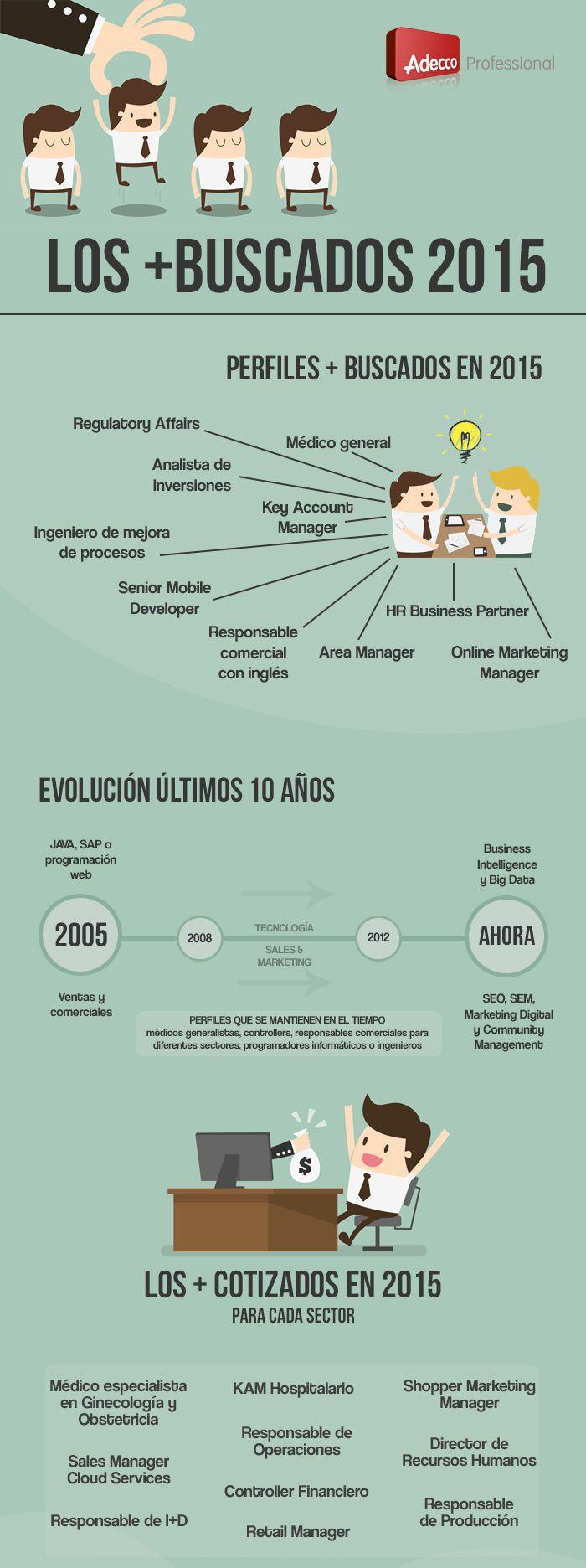 perfiles-profesionales-mas-buscados-2015-infografia  Ideas Desarrollo Personal para www.masymejor.com