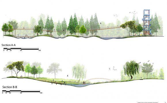 Landscape Architecture Section Watercolor Google Search Landscape Architecture Graphics Landscape Architecture Section Landscape Architecture Drawing