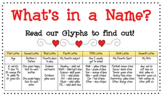 first or second day name glyphs-- so fun!Classroom, Back To Schools, Schools Activities, Schools Ideas, Schools Years, Names Glyphs, 3Rd Grade, 2Nd Grade, Second Grade