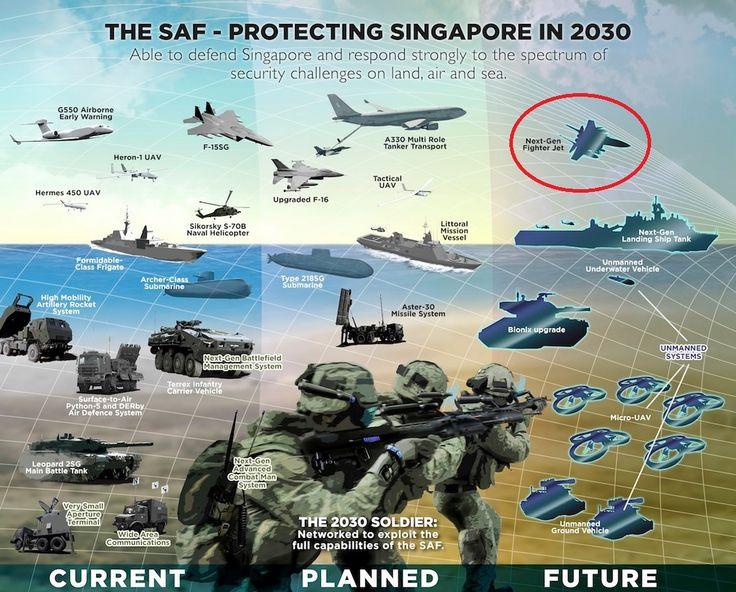 SAF 2030