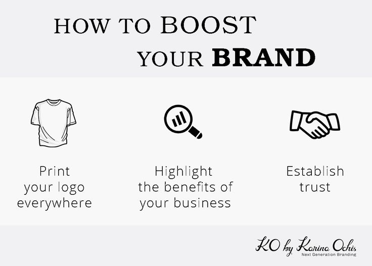 How to BOOST your Brand EP.6