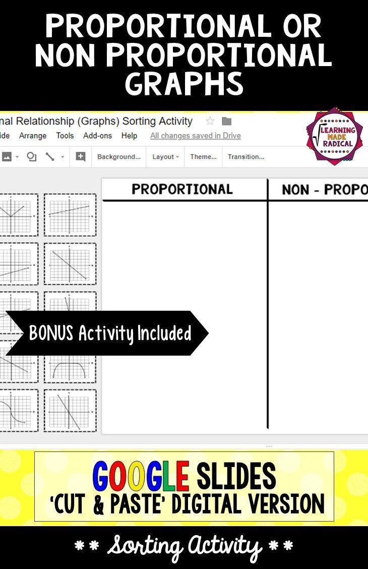 Proportional And Non Proportional Relationship Graphs Google Slides Activity Proportional Relationships Relationship Worksheets Graphing