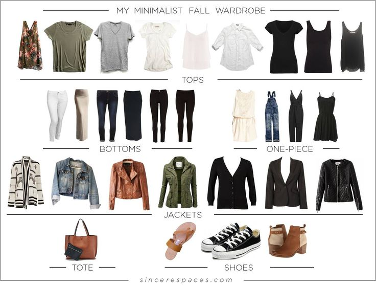 How I created my Project333 fall capsule wardrobe