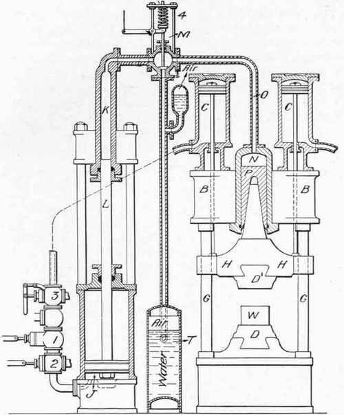 1000  images about hydraulic on pinterest