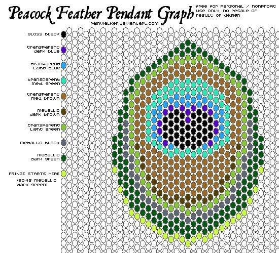 tailfeather pendant graph by rainwalker on DeviantArt
