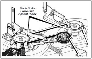 replace drive belt on craftsman    riding       mower     Craftsman