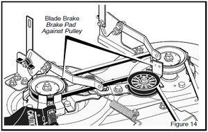 Replace Drive Belt On Craftsman Riding Mower Craftsman