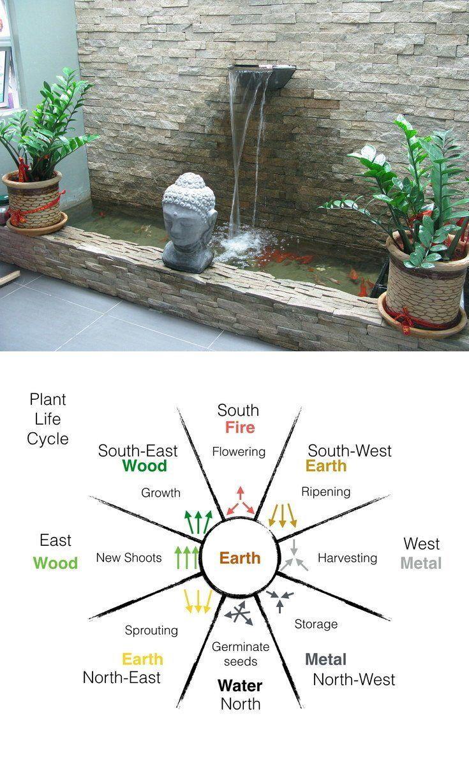 Feng Shui Basics Living Room Decor To Your Bathroom Decor Feng Shui Feng Shui Basics Best Home Plants Feng shui bathroom decor
