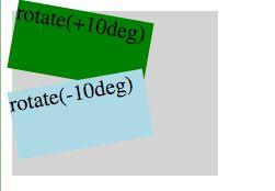 Rotate an element using css transform - InfoHeap