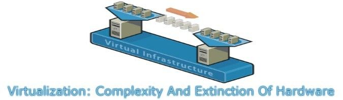 "Article About ""Virtualization: Complexity And Extinction Of Hardware"". See more at: http://www.esds.co.in/blog/virtualization-complexity-and-extinction-of-hardware/"