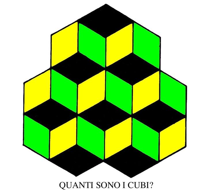 Quanti cubi vedete?