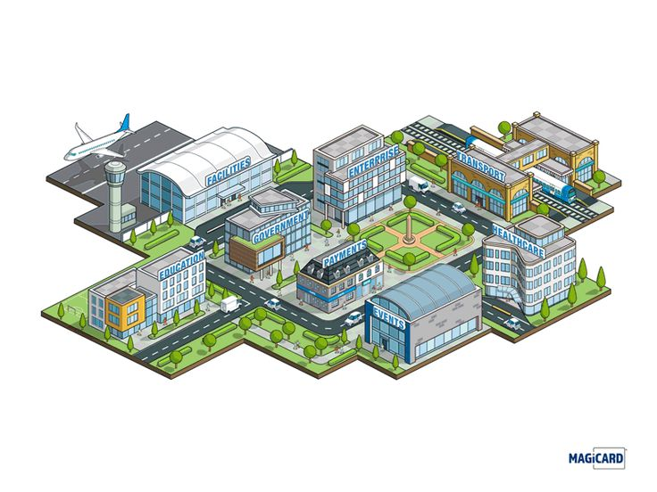 Magicard: Isometric Website Illustrations. Magicard commissioned Rod Hunt to create a series of isometric illustrations for their new corporate website. Magicard provides identity management, credentialing and issuance solutions.