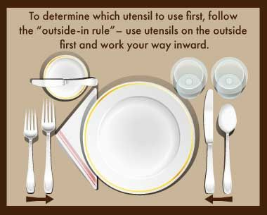 Great table manners tips to remember which fork to use first and which drinking glass and bread plate is yours.