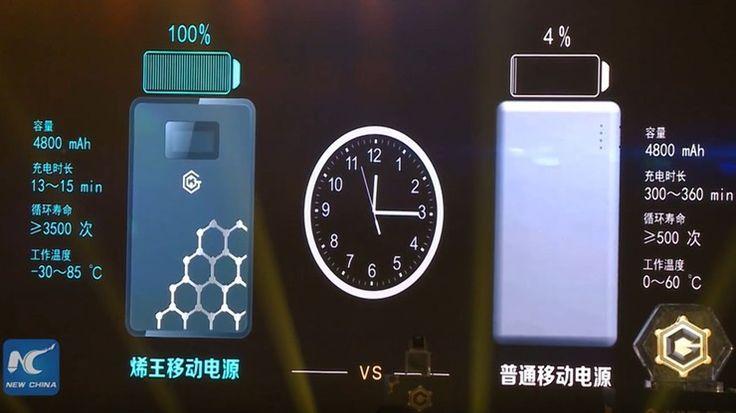 Grafenowa bateria zaprezentowana. Ładuje się 20 razy szybciej #grafen #ładowanie #bateria http://dodawisko.pl/9042-grafenowa-bateria-zaprezentowana.-aduje-si-20-razy-szybciej.html