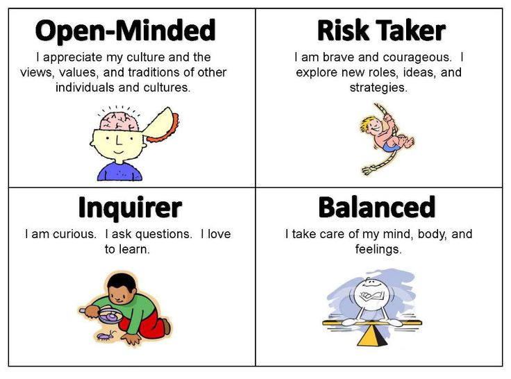 Student Profile posters- we are currently using these with Yr 2 to talk about literature.