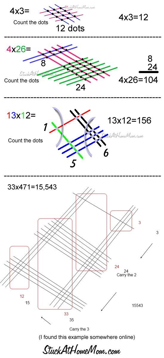 7 besten Maths Bilder auf Pinterest | Lernen, Lernen macht spaß und ...