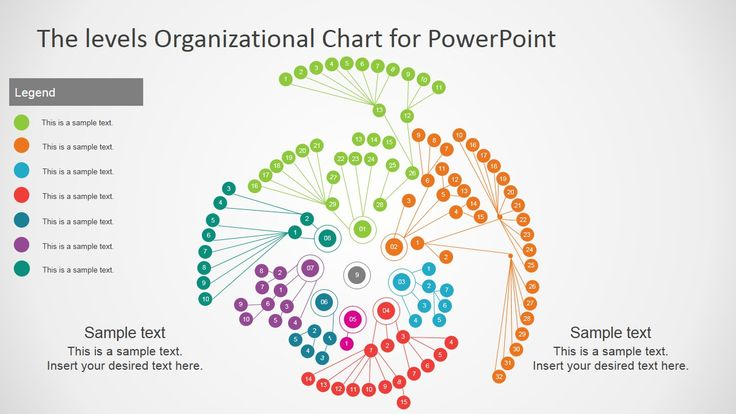 Multi Level Circular Organizational Chart Template - The PowerPoint Template provides a modern Organizational Chart based on a circular graph with 3 levels