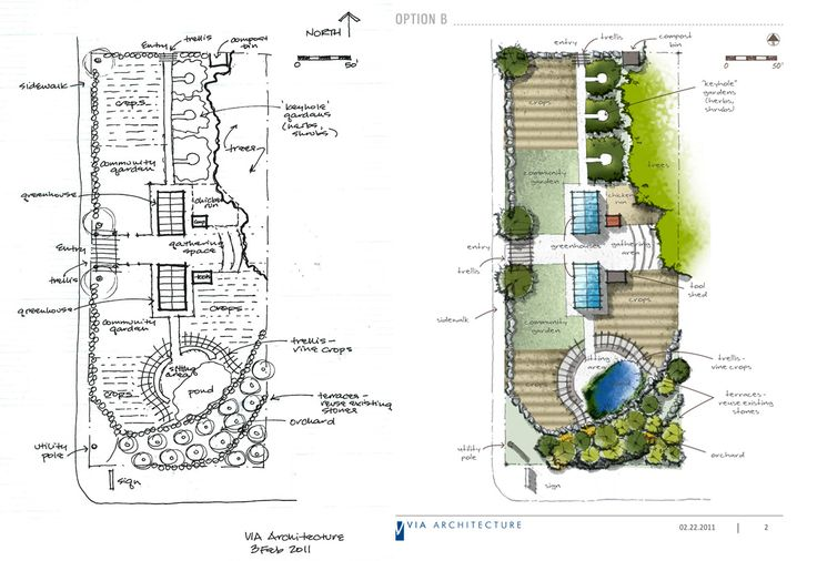 17 best images about presenting ideas landscape design for Site plan drawing online