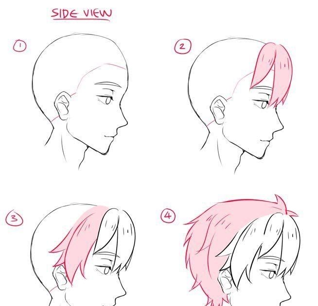 Side View Hair Reference Drawings How To Draw Hair Drawing Curly Hair Man Short Curly Hair 10 Male In 2020 Anime Drawings Tutorials Drawing Tutorial Cartoon Drawings