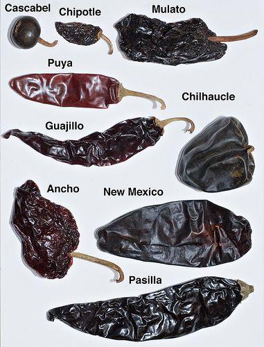 Bariedad de chiles