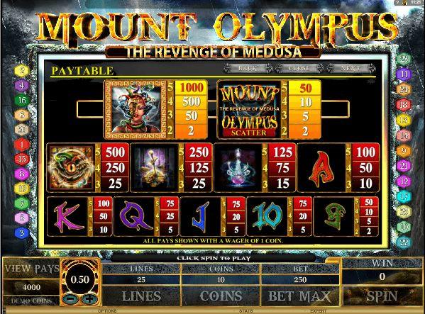 Таблица выплат и правила игры на игровом автомате Гора Олимп