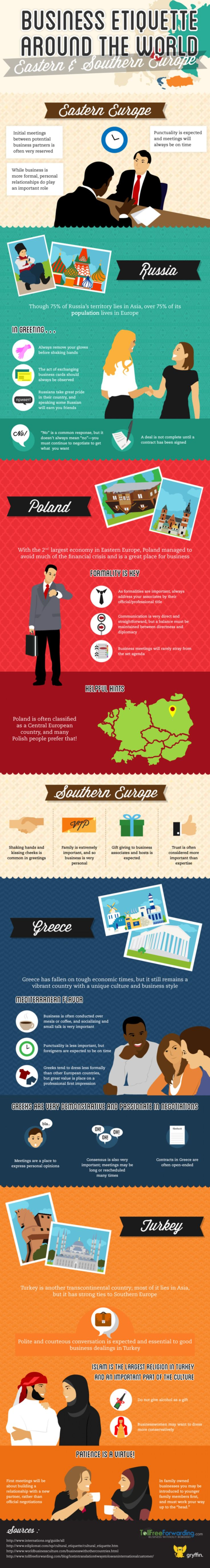12 best business etiquette images on pinterest career business etiquette eastern southern europe infographic fandeluxe Choice Image
