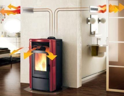 Blog renovables estufas pellets | DPM Especialidades