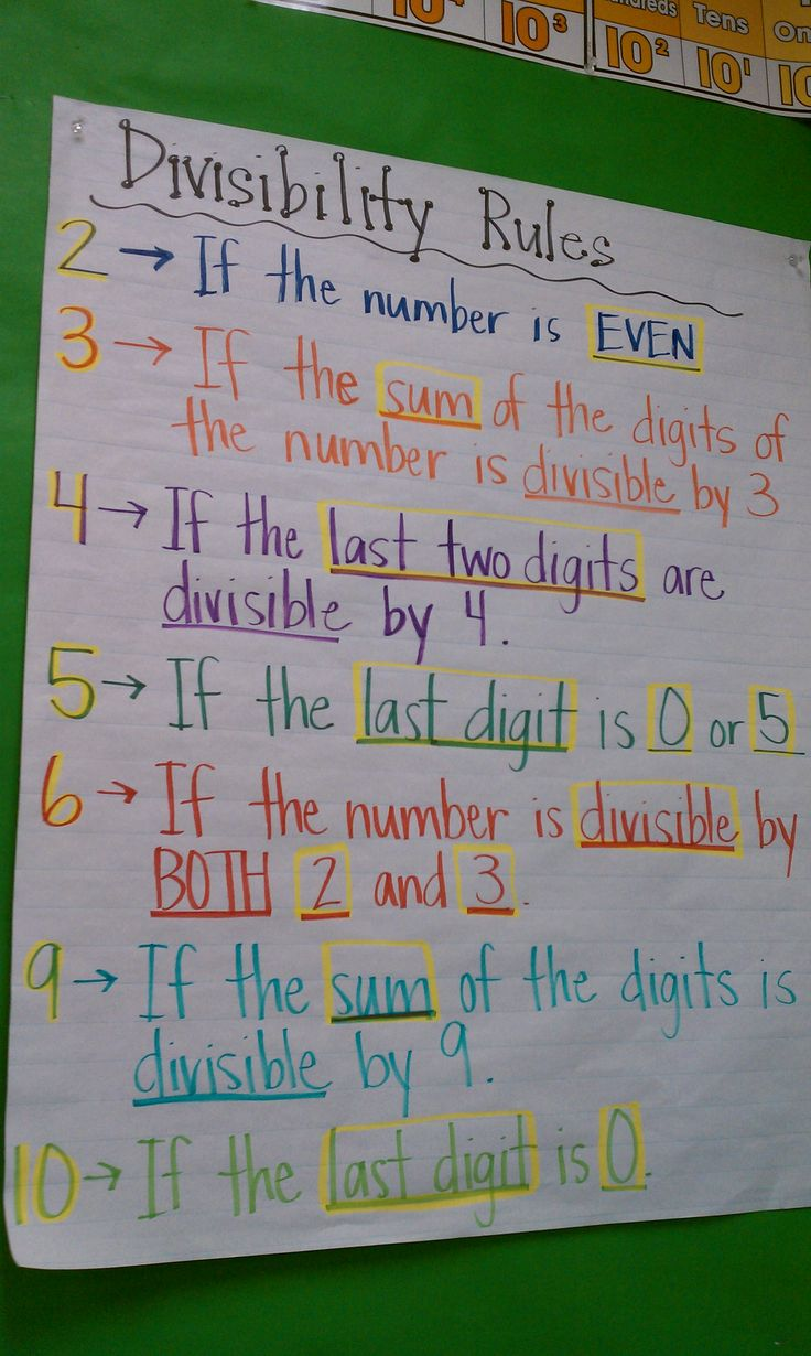 Divisibility Rules (5th Grade)