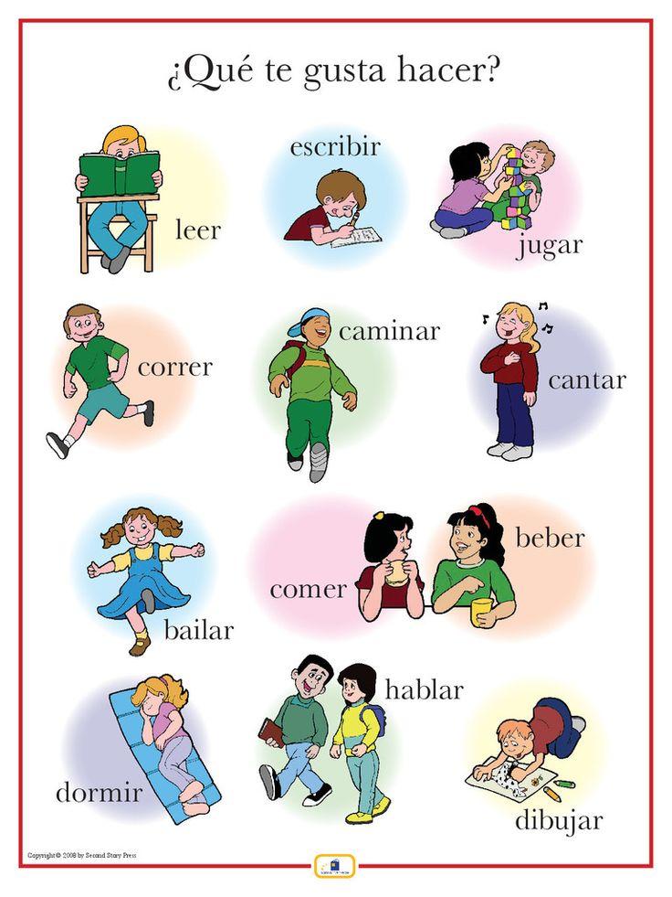 Spanish Activities Poster Kids - action verbs