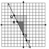 143 best Education-Algebra 1-Slope images on Pinterest