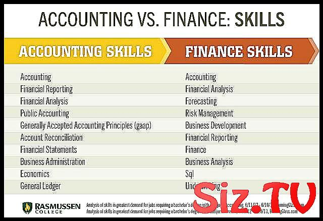 Accounting Vs Finance Which Degree Is Right For You Accounting
