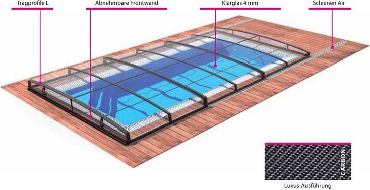 Pool-Komplettset Albixon Casablanca Infinity Evo A