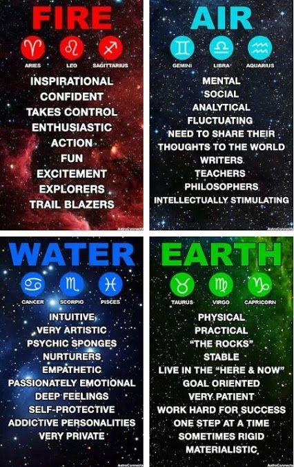 FIRE signs (Aries, Leo, Sagittarius) - AIR signs (Gemini, Libra, Aquarius) - WATER signs (Cancer, Scorpio, Pisces) - EARTH signs (Taurus, Virgo, Capricorn)