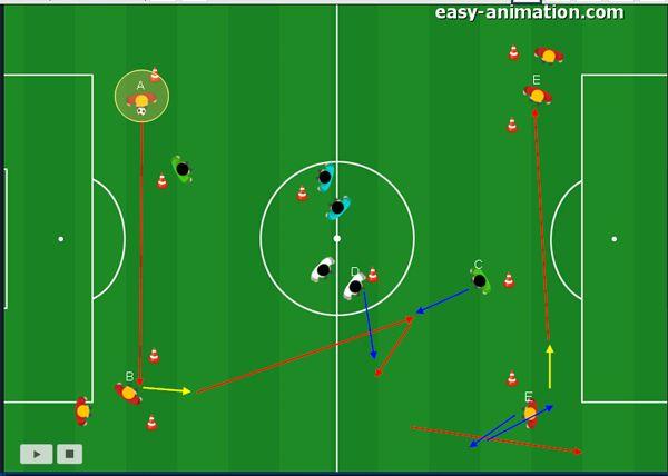 Fussball Training: Spielverlagerung und vertikale Pässe positions-spezifisch trainieren - Fussballtraining24 | Fussballtraining24