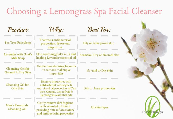 How to choose a Lemongrass Spa facial cleanser for your skin