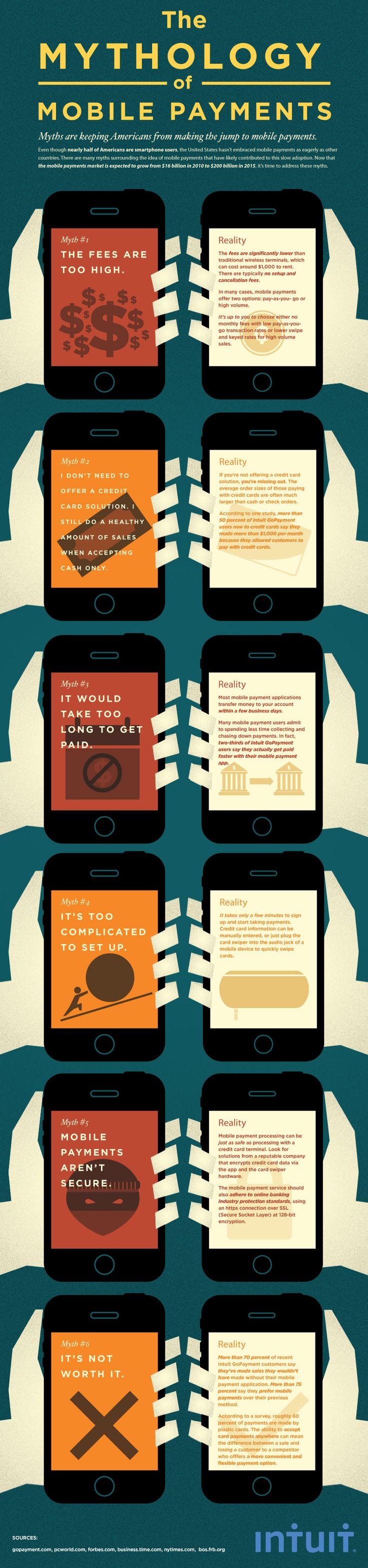 The Mythology Of Mobile Payments: A brief infographic to dispel some widely spread prejudices.