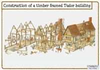 Lots of images of Tudor buildings to use in your lessons.