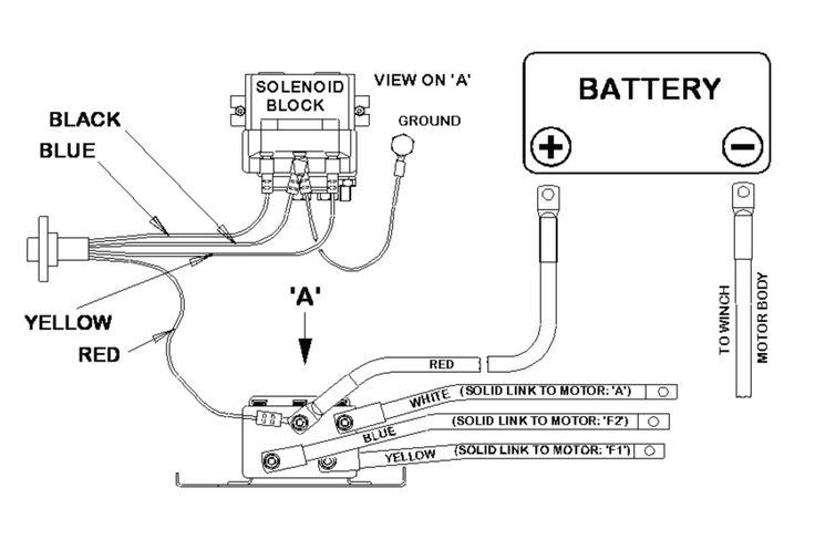 Badland Wireless Winch Remote Control, Badlands Winch Wiring Diagram