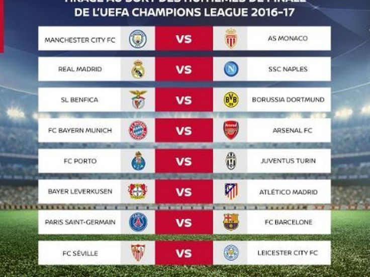 Sorteo Champions: Real Madrid  Nápoles Barcelona  PSG Sevilla - Leicester y Atlético  Leverkusen