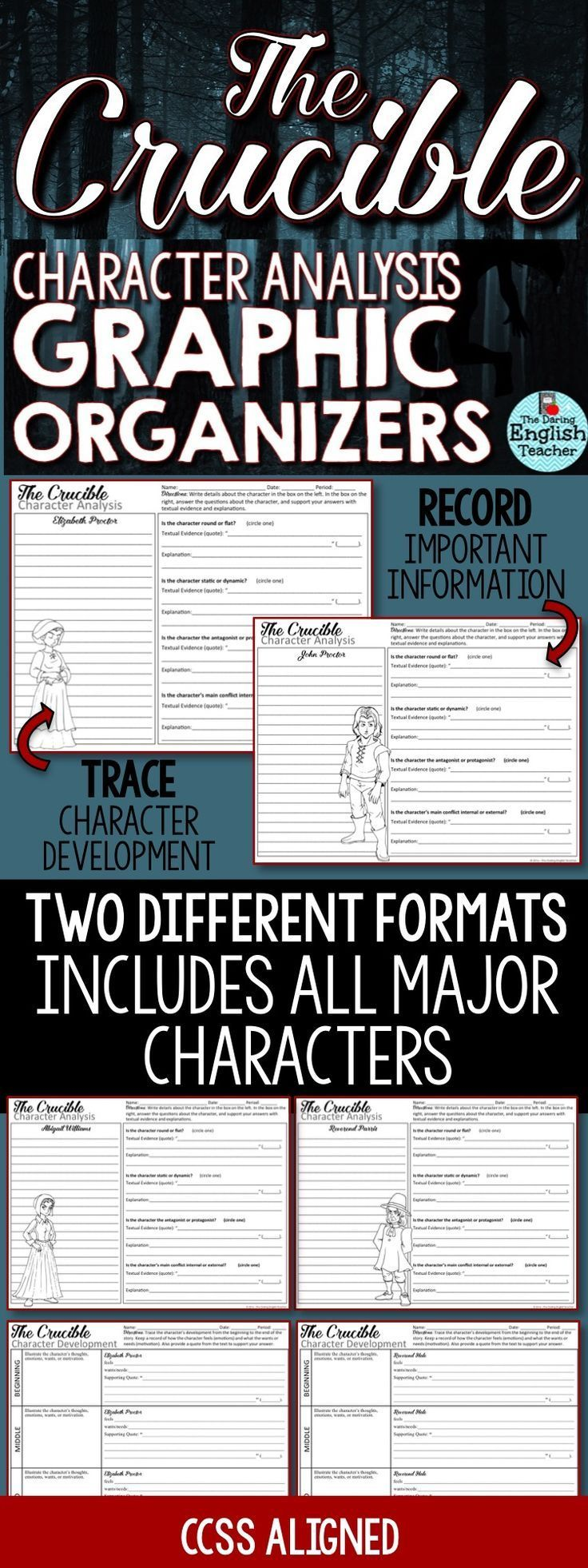 Engage your students with these common core character analysis graphic organizers for The Crucible. Ideal for secondary ELA and American Literature classes, this file contains two different types of organizers for all of the main characters in Arthur Miller's novel.