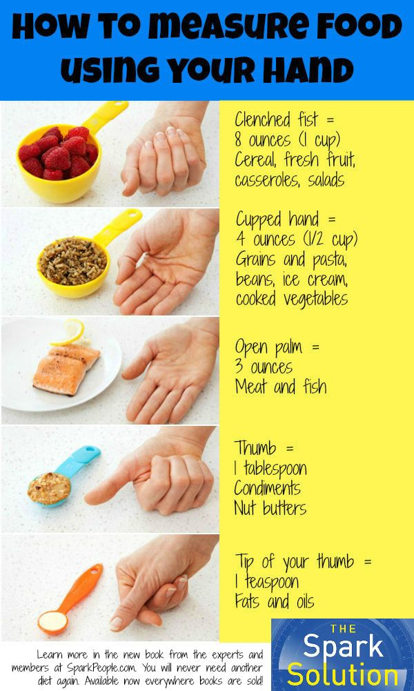 Handy way to eyeball portion sizes! | via @SparkPeople #sparksolution