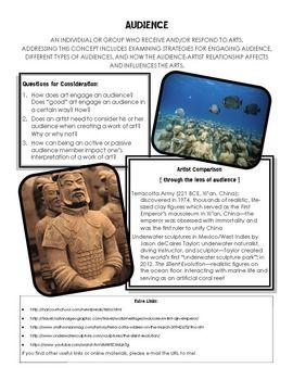 BIG IDEA: AUDIENCE BUNDLE--EQS WITH CRITICIAL THINKING RESPONSE PAPERS, SYLLABUS - TeachersPayTeachers.com