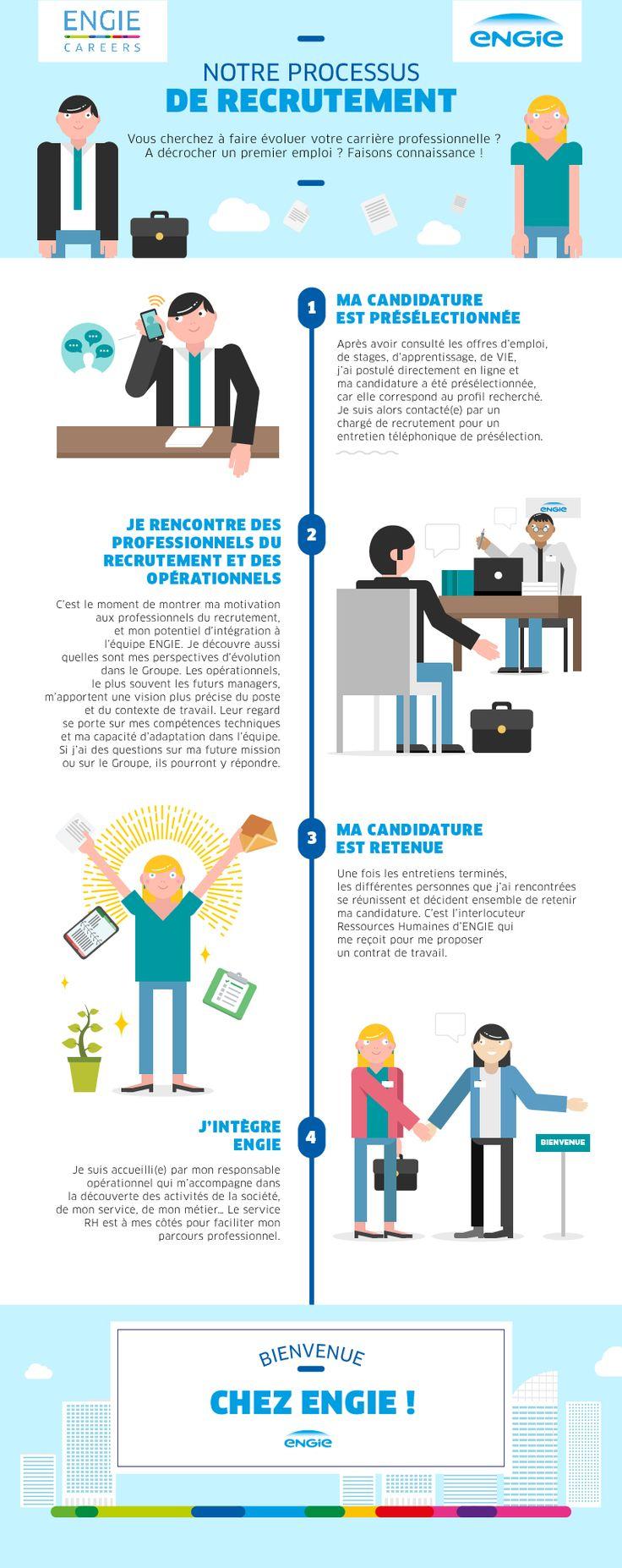 Epingle Par Engie Sur Infographies Made By Angie Recrutement Lettre De Motivation Entretien De Recrutement
