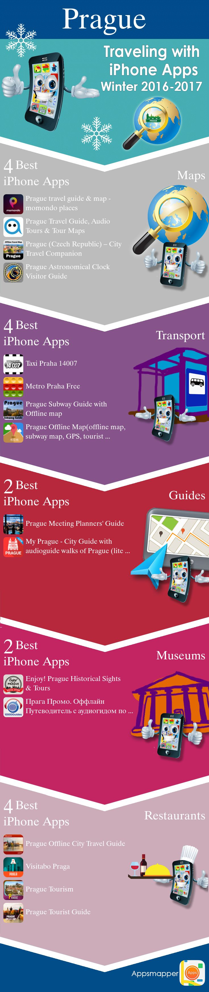 Prague iPhone apps: Travel Guides, Maps, Transportation, Biking, Museums, Parking, Sport and apps for Students.