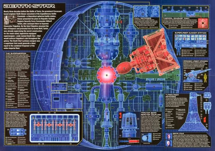 star wars blueprints the ultimate collection search poster and war. Black Bedroom Furniture Sets. Home Design Ideas
