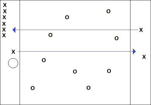 Deens slagbal is een variant op slagbal waarbij de kinderen niet rondlopen maar heen en weer gaan. Het is een spel waarbij de teams snel van rol kunnen wisselen. Benodigdheden ◾4 pylonen ◾korf ◾slagbalknuppel of plankje ◾tennisbal deens-slagbal De groep wordt verdeeld in twee even grote partijen. De gymzaal is verdeeld in een groot vak met daarnaast twee kleinere vakken. De slagpartij staat aan de kant in het ene kleine vak. Nadat de bal is weggeslagen moet de slagman naar het andere klei...