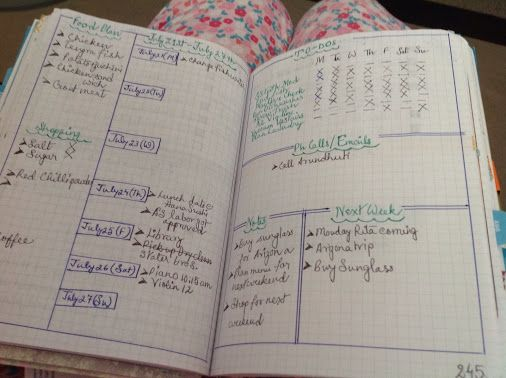 week at a glance spread, hehe this is mine...