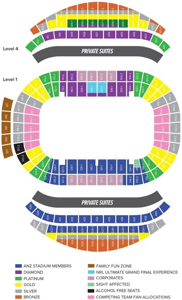 Anz Stadium Seating Plan Ed Sheeran Di 2020